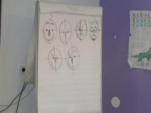 Comment dessiner les expressions sur les visages...facile!